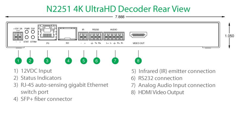 N2251_4KUltraHDDecoder_LineDrawing