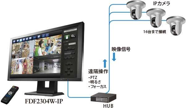 FDF2304W-IP_02